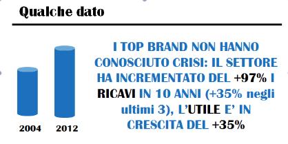 イタリア製 - ブランド